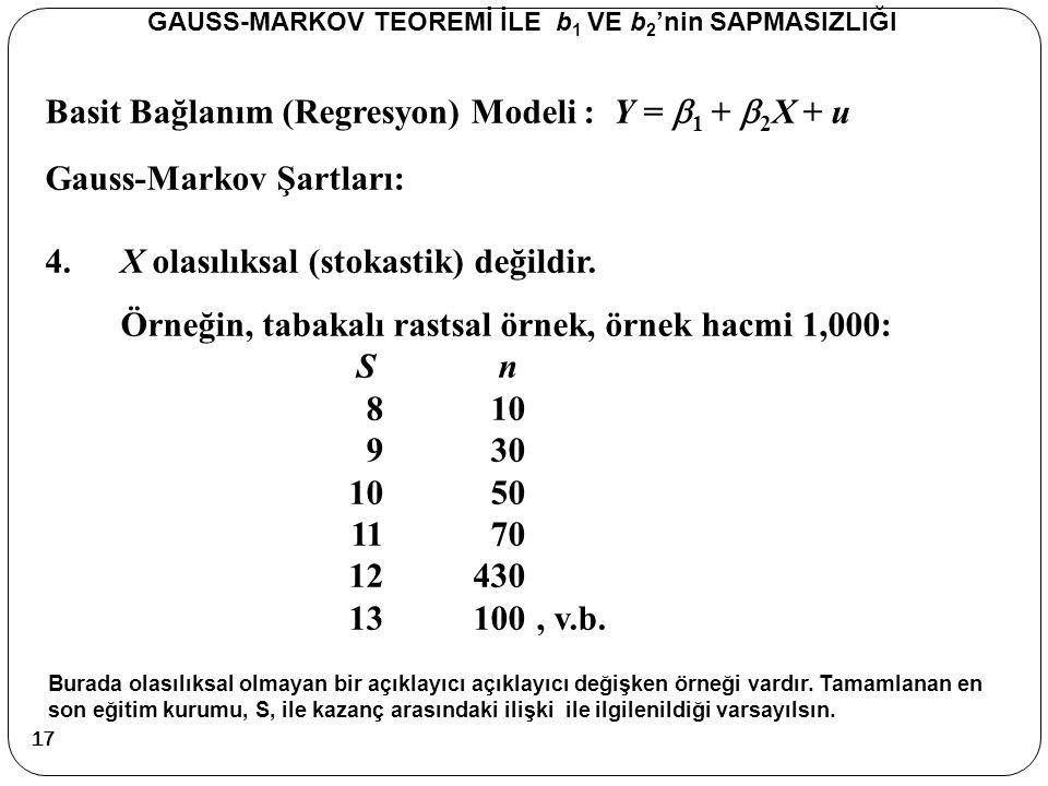 Basit Bağlanım (Regresyon) Modeli : Y =  1 +  2 X + u Gauss-Markov Şartları: 4. X olasılıksal (stokastik) değildir. Örneğin, tabakalı rastsal örnek,