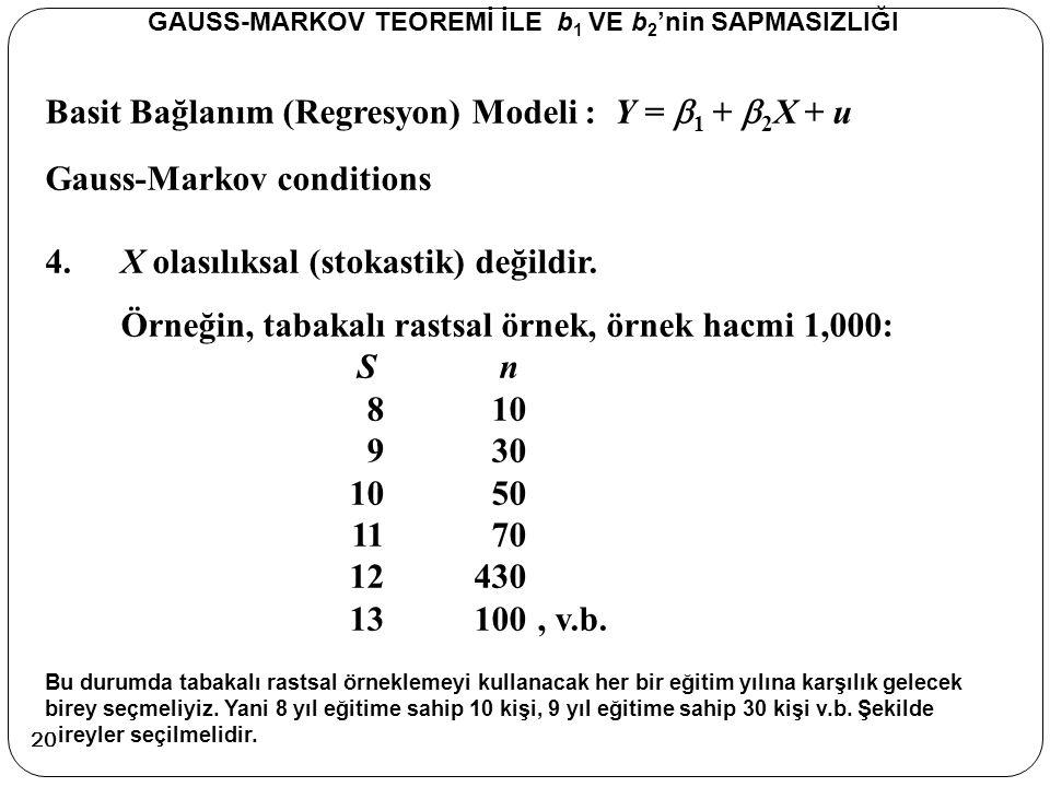 Basit Bağlanım (Regresyon) Modeli : Y =  1 +  2 X + u Gauss-Markov conditions 4. X olasılıksal (stokastik) değildir. Örneğin, tabakalı rastsal örnek