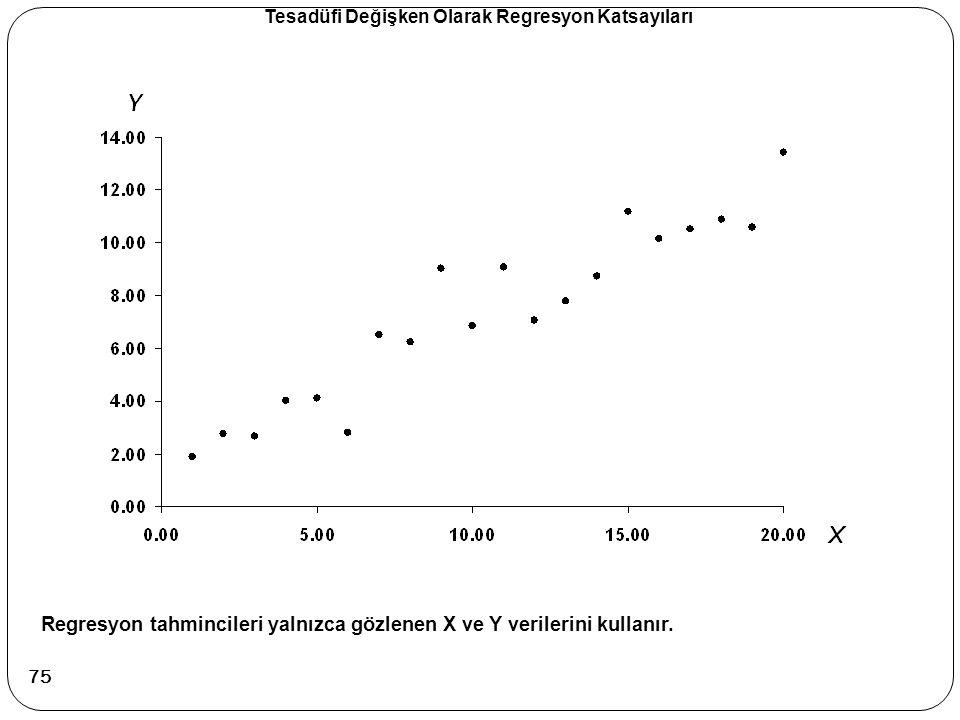 Regresyon tahmincileri yalnızca gözlenen X ve Y verilerini kullanır. Tesadüfi Değişken Olarak Regresyon Katsayıları 75