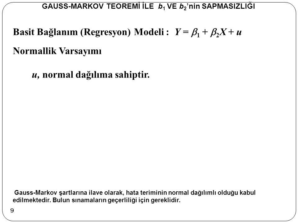Basit Bağlanım (Regresyon) Modeli : Y =  1 +  2 X + u Sapmasızlık GAUSS-MARKOV TEOREMİ İLE b 1 VE b 2 'nin SAPMASIZLIĞI Beklenen değeri kuralarını uygulayarak ifadeyi ayrıştıralım.
