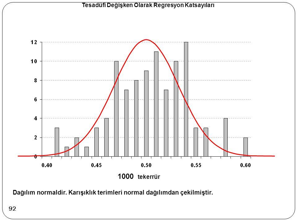 Dağılım normaldir. Karışıklık terimleri normal dağılımdan çekilmiştir. 1000 tekerrür Tesadüfi Değişken Olarak Regresyon Katsayıları 92
