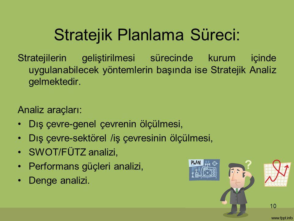Stratejik Planlama Süreci: 10 Stratejilerin geliştirilmesi sürecinde kurum içinde uygulanabilecek yöntemlerin başında ise Stratejik Analiz gelmektedir