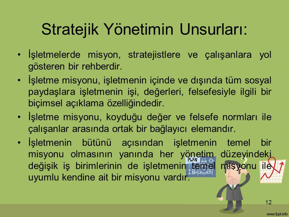 Stratejik Yönetimin Unsurları: 12 İşletmelerde misyon, stratejistlere ve çalışanlara yol gösteren bir rehberdir. İşletme misyonu, işletmenin içinde ve