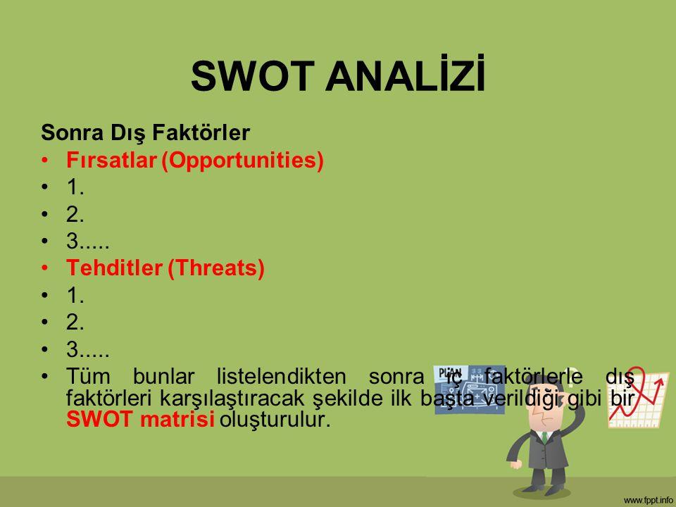 SWOT ANALİZİ Sonra Dış Faktörler Fırsatlar (Opportunities) 1. 2. 3..... Tehditler (Threats) 1. 2. 3..... Tüm bunlar listelendikten sonra iç faktörlerl
