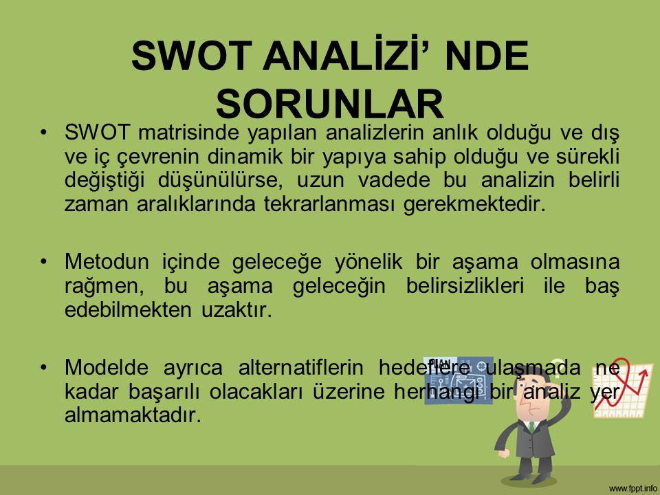 SWOT ANALİZİ' NDE SORUNLAR SWOT matrisinde yapılan analizlerin anlık olduğu ve dış ve iç çevrenin dinamik bir yapıya sahip olduğu ve sürekli değiştiği
