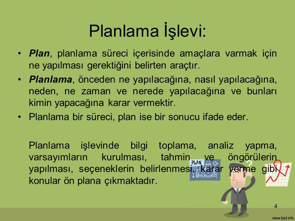 Planlama İşlevi: 4 Plan, planlama süreci içerisinde amaçlara varmak için ne yapılması gerektiğini belirten araçtır. Planlama, önceden ne yapılacağına,