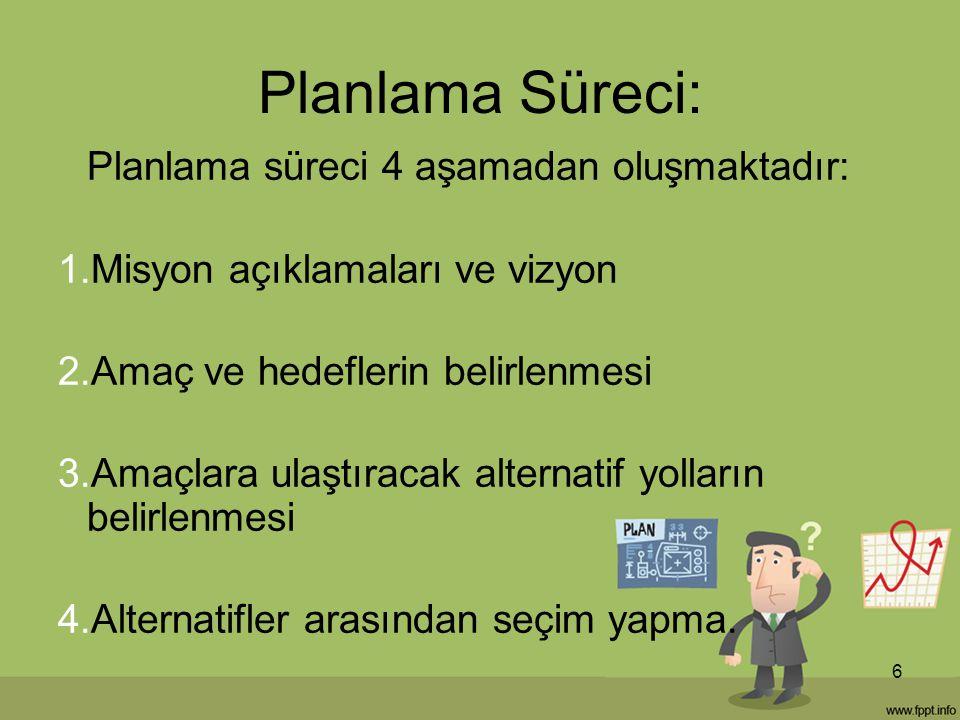 Planlama Süreci: 6 Planlama süreci 4 aşamadan oluşmaktadır: 1.Misyon açıklamaları ve vizyon 2.Amaç ve hedeflerin belirlenmesi 3.Amaçlara ulaştıracak a