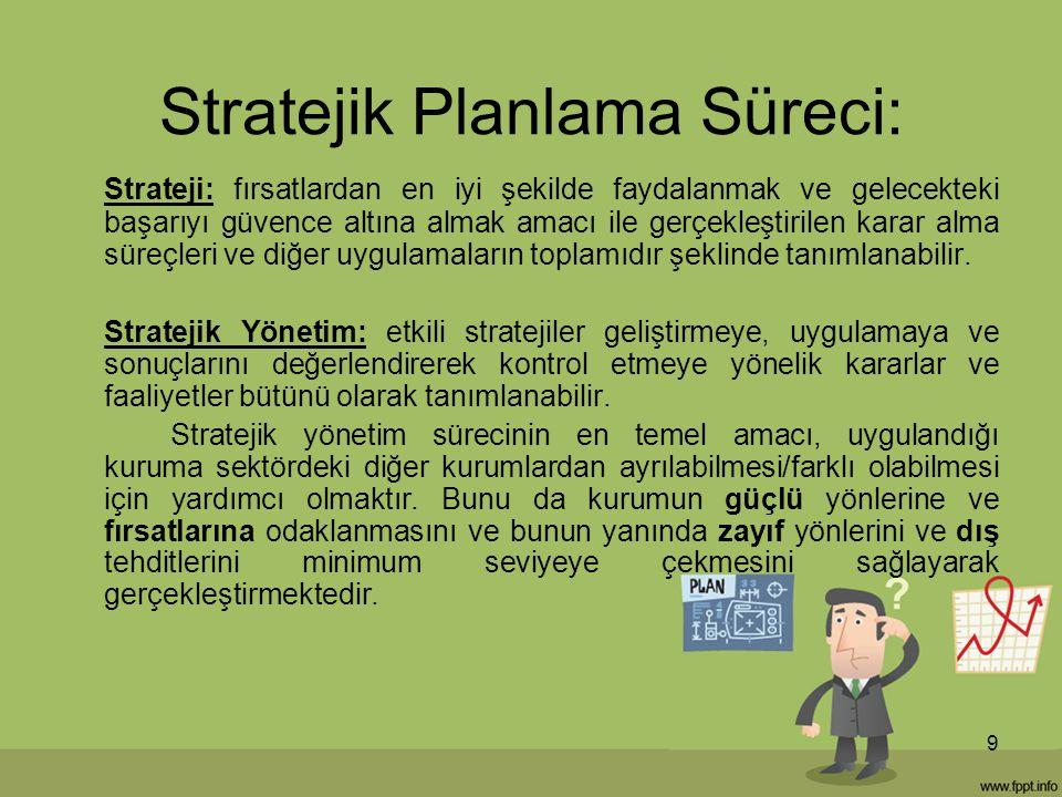 Stratejik Planlama Süreci: 9 Strateji: fırsatlardan en iyi şekilde faydalanmak ve gelecekteki başarıyı güvence altına almak amacı ile gerçekleştirilen