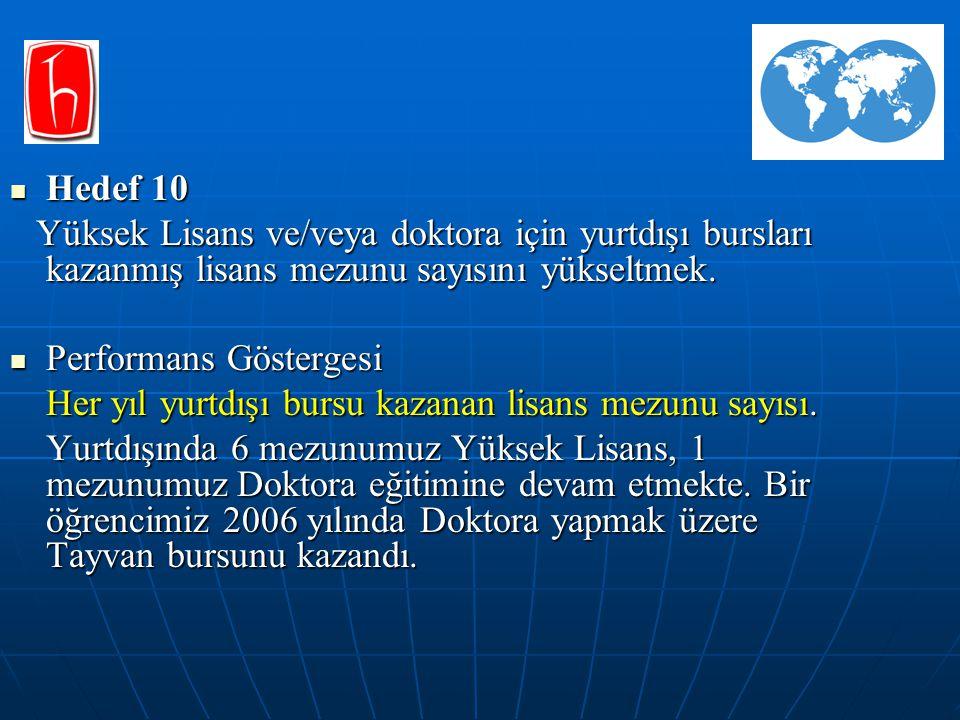 Hedef 10 Hedef 10 Yüksek Lisans ve/veya doktora için yurtdışı bursları kazanmış lisans mezunu sayısını yükseltmek. Yüksek Lisans ve/veya doktora için