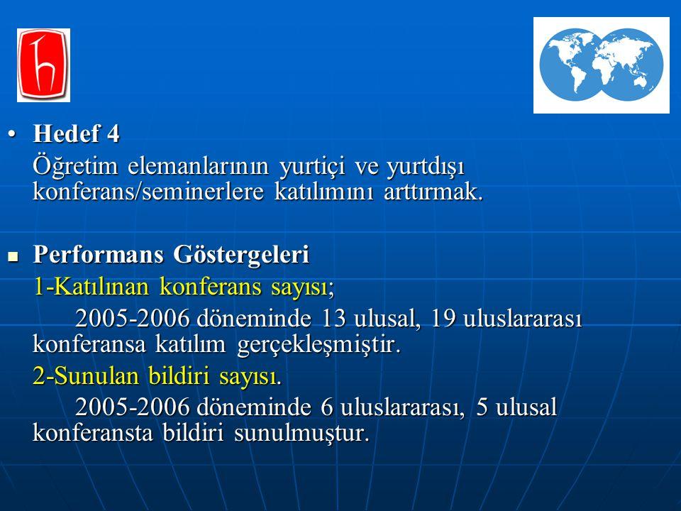 Hedef 4Hedef 4 Öğretim elemanlarının yurtiçi ve yurtdışı konferans/seminerlere katılımını arttırmak. Performans Göstergeleri Performans Göstergeleri 1