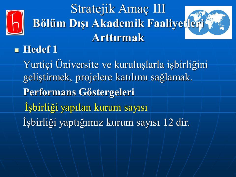 Stratejik Amaç III Bölüm Dışı Akademik Faaliyetleri Arttırmak Hedef 1 Hedef 1 Yurtiçi Üniversite ve kuruluşlarla işbirliğini geliştirmek, projelere katılımı sağlamak.