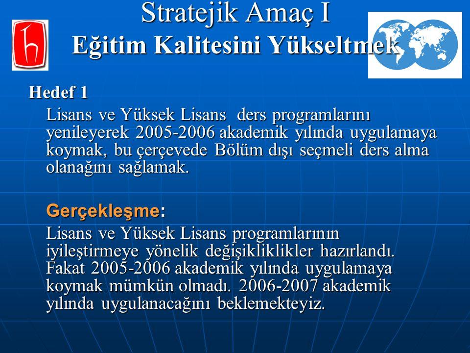 Stratejik Amaç I Eğitim Kalitesini Yükseltmek Hedef 1 Lisans ve Yüksek Lisans ders programlarını yenileyerek 2005-2006 akademik yılında uygulamaya koymak, bu çerçevede Bölüm dışı seçmeli ders alma olanağını sağlamak.