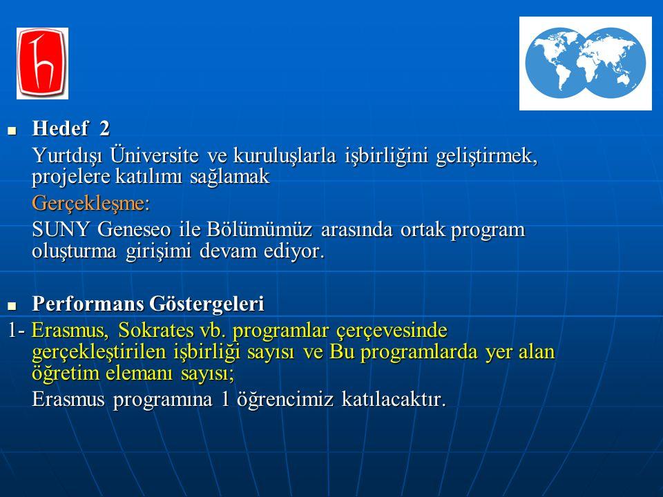 Hedef 2 Hedef 2 Yurtdışı Üniversite ve kuruluşlarla işbirliğini geliştirmek, projelere katılımı sağlamak Gerçekleşme: SUNY Geneseo ile Bölümümüz arası