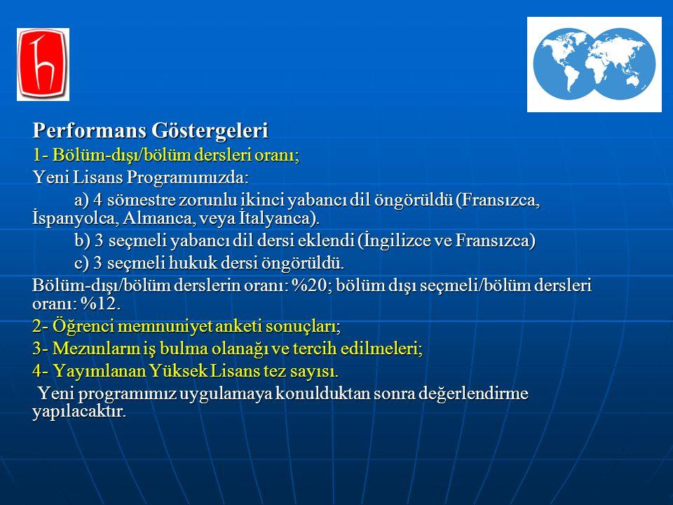 Performans Göstergeleri 1- Bölüm-dışı/bölüm dersleri oranı; Yeni Lisans Programımızda: a) 4 sömestre zorunlu ikinci yabancı dil öngörüldü (Fransızca,