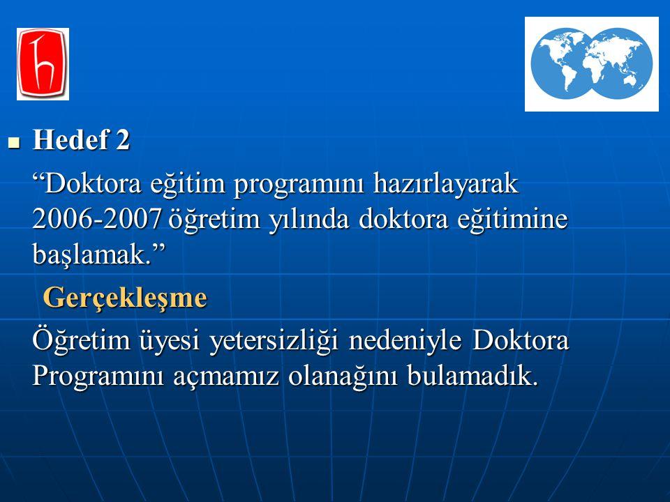 Hedef 2 Hedef 2 Doktora eğitim programını hazırlayarak 2006-2007 öğretim yılında doktora eğitimine başlamak. Gerçekleşme Gerçekleşme Öğretim üyesi yetersizliği nedeniyle Doktora Programını açmamız olanağını bulamadık.
