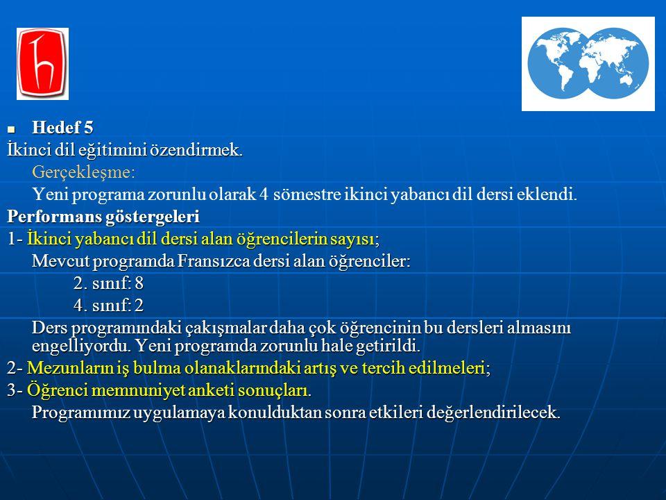 Hedef 5 Hedef 5 İkinci dil eğitimini özendirmek. Gerçekleşme: Yeni programa zorunlu olarak 4 sömestre ikinci yabancı dil dersi eklendi. Performans gös