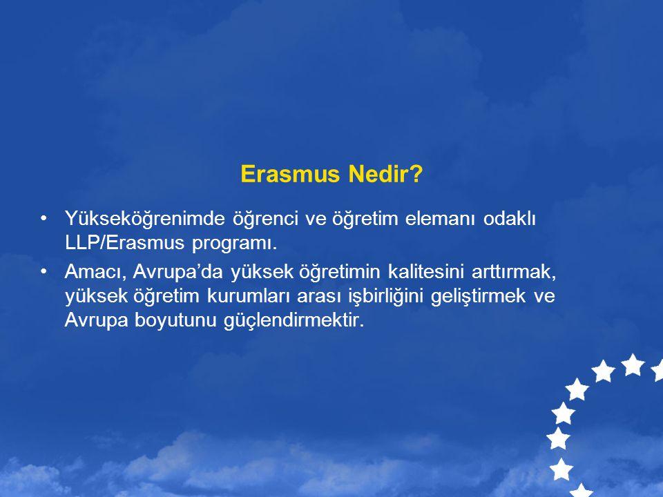Erasmus Eylemleri Öğrenci Değişimi – (Student Mobility) – 290 milyon € (2007) –Eğitim Amaçlı Değişim (Study) –Yerleştirme (Placement) Personel Değişimi – (Staff Mobility) – 21 milyon € (2007) –Ders Verme Amaçlı Değişim (Teaching Assignment) –Personel Eğitimi (Staff Training) Değişimin Organizasyonu – (Organization Mobility) – 28 milyon € (2007) Yoğun Dil Kursları – EILC – 1.5 milyon € (2007)