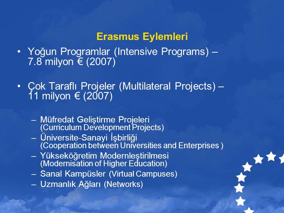 Erasmus Eylemleri Yoğun Programlar (Intensive Programs) – 7.8 milyon € (2007) Çok Taraflı Projeler (Multilateral Projects) – 11 milyon € (2007) –Müfre