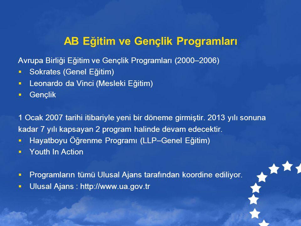 AB Eğitim ve Gençlik Programları Avrupa Birliği Eğitim ve Gençlik Programları (2000–2006)  Sokrates (Genel Eğitim)  Leonardo da Vinci (Mesleki Eğiti