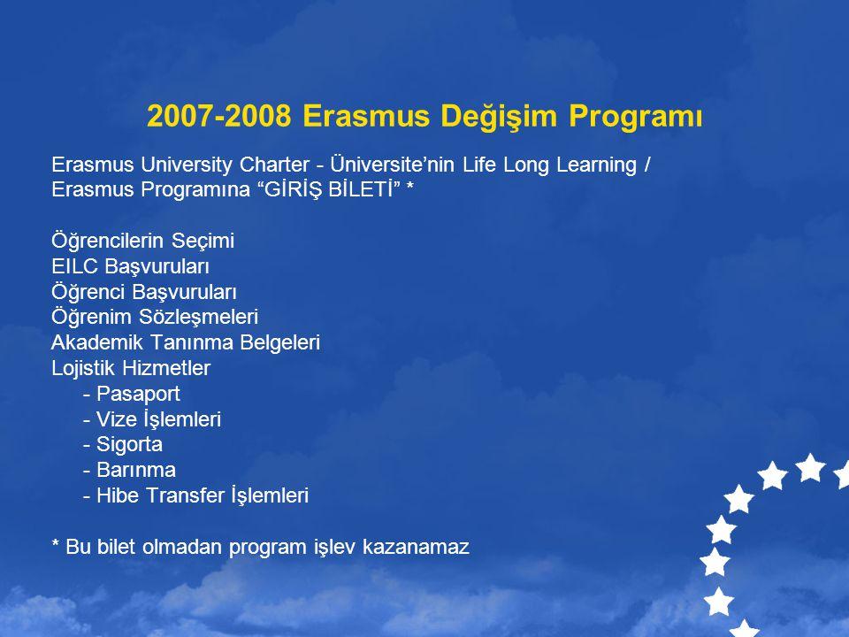 2007-2008 Erasmus Değişim Programı Öğrencilerin Seçimi Not Ortalaması Lisans 2.00/4.00 70/100 Lisansüstü2.5/4.00 75/100 Değerlendirme % 45 Genel Not Ortalaması % 45 Yabancı Dil Bilgisi % 10 Mülakat Notu