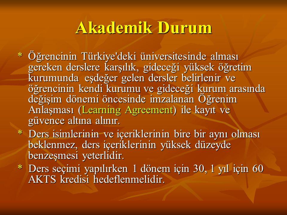 Akademik Durum *Öğrencinin Türkiye'deki üniversitesinde alması gereken derslere karşılık, gideceği yüksek öğretim kurumunda eşdeğer gelen dersler beli