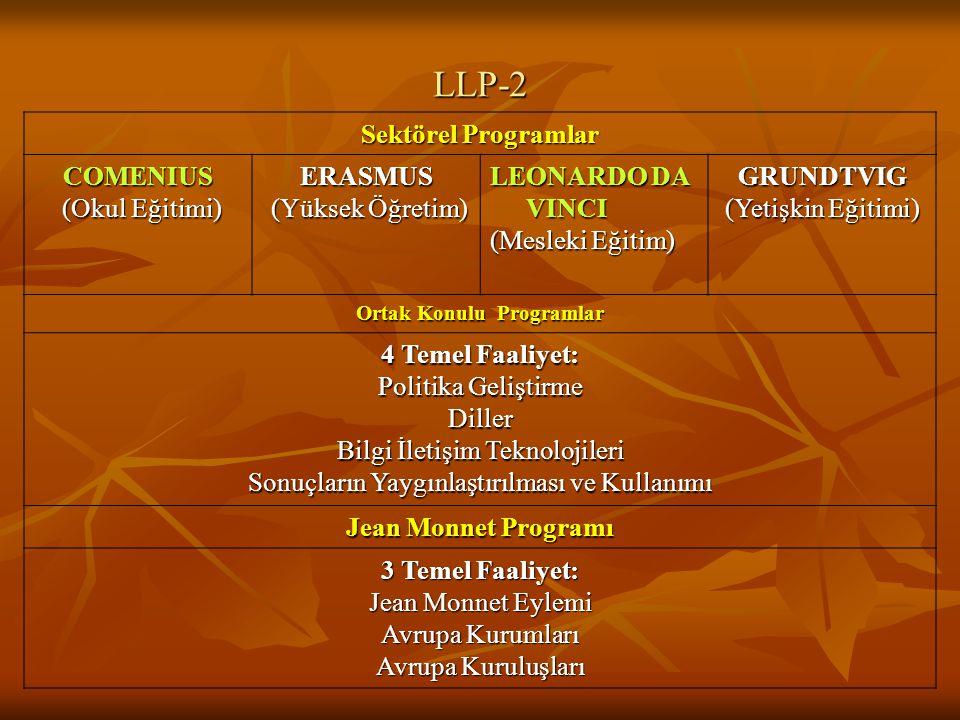 LLP-2 Sektörel Programlar COMENIUS (Okul Eğitimi) (Okul Eğitimi)ERASMUS (Yüksek Öğretim) (Yüksek Öğretim) LEONARDO DA VINCI (Mesleki Eğitim) GRUNDTVIG