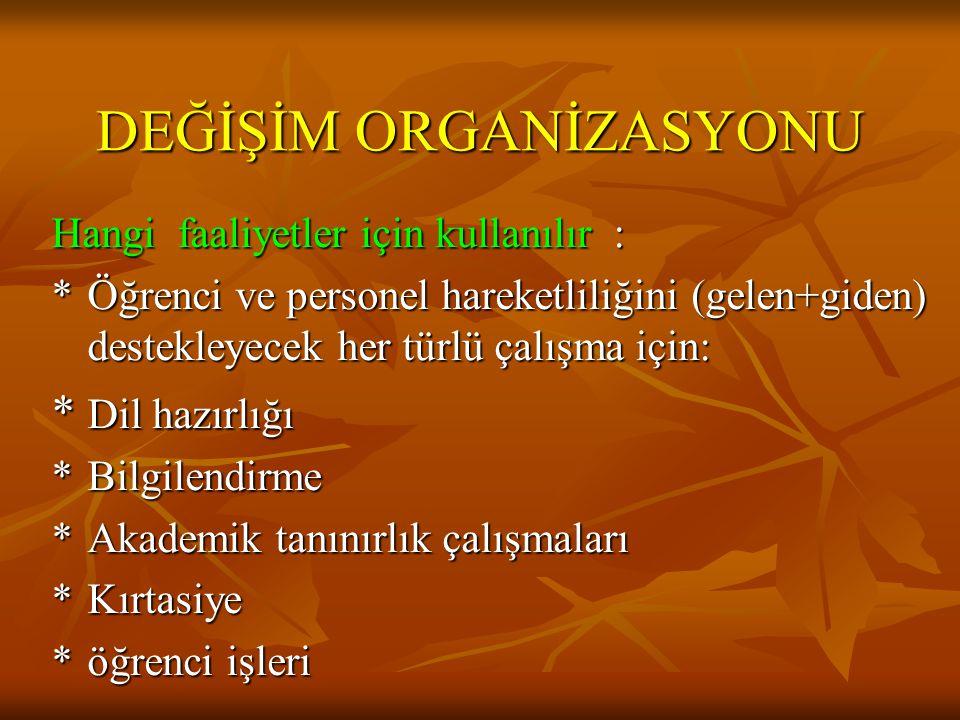 DEĞİŞİM ORGANİZASYONU Hangi faaliyetler için kullanılır : *Öğrenci ve personel hareketliliğini (gelen+giden) destekleyecek her türlü çalışma için: * Dil hazırlığı *Bilgilendirme *Akademik tanınırlık çalışmaları *Kırtasiye *öğrenci işleri