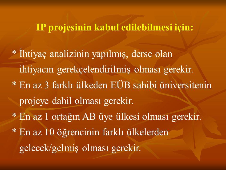IP projesinin kabul edilebilmesi için: * İhtiyaç analizinin yapılmış, derse olan ihtiyacıngerekçelendirilmiş olması gerekir. * En az 3 farklı ülkeden