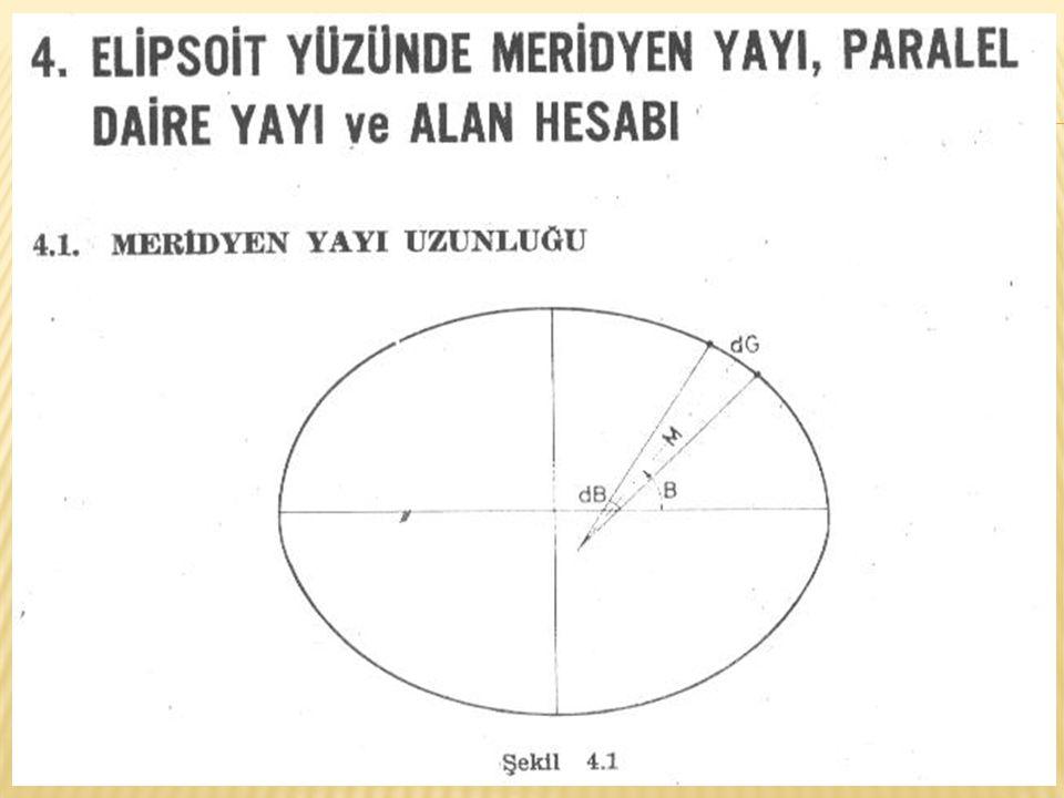 Soru 8: Uluslararası elipsoid yüzünde ebatları 7 30  x7 30  olan 1/25 000 ölçekli bir paftanın sol alt köşesinin enlemi 36  37 30 .0000, boylamı 34  45 00 .0000 dir.