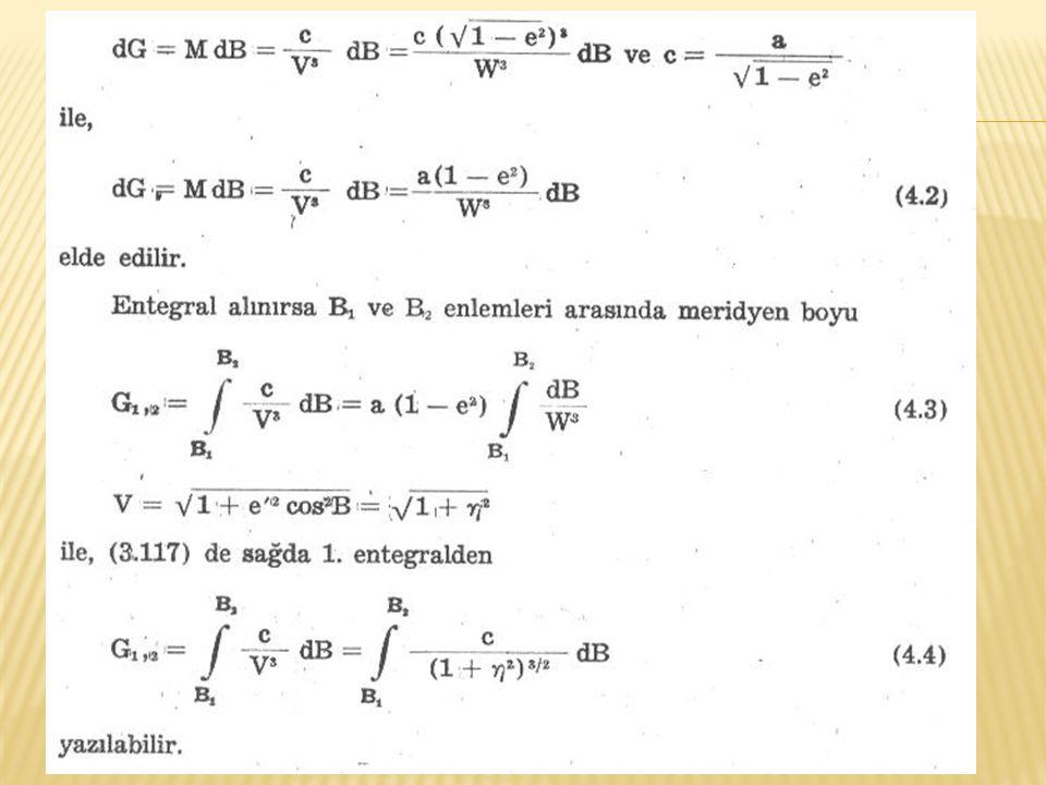 Soru 2:Uluslararası elipsoid yüzünde bir P noktasından geçen elipsoid normali elipsoidin dönme ekseni ile 43  3552 .97851 lik açı yapmaktadır.
