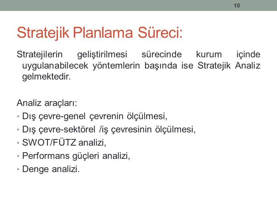 Stratejik Planlama Süreci: Stratejilerin geliştirilmesi sürecinde kurum içinde uygulanabilecek yöntemlerin başında ise Stratejik Analiz gelmektedir. A