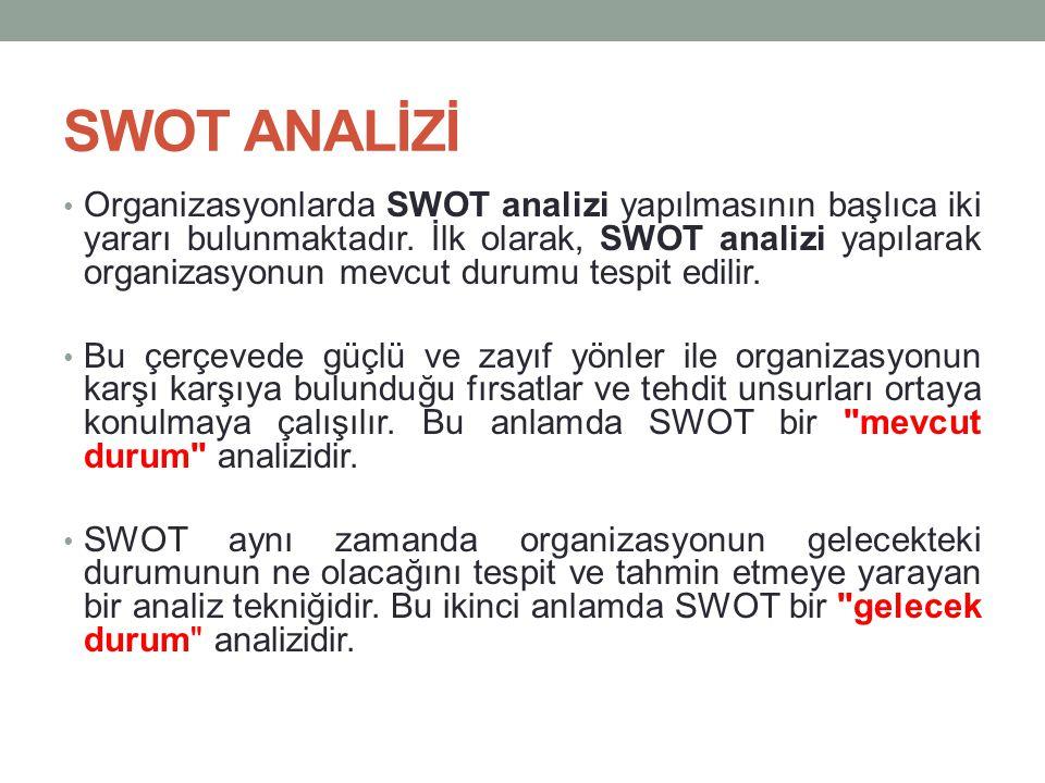 SWOT ANALİZİ Organizasyonlarda SWOT analizi yapılmasının başlıca iki yararı bulunmaktadır. İlk olarak, SWOT analizi yapılarak organizasyonun mevcut du