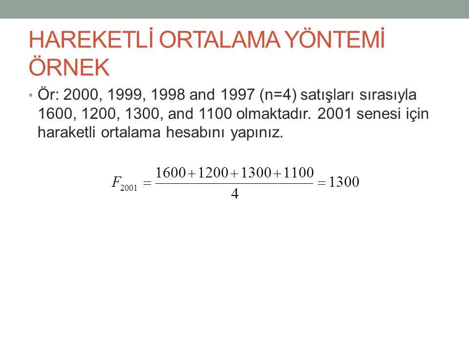 Ör: 2000, 1999, 1998 and 1997 (n=4) satışları sırasıyla 1600, 1200, 1300, and 1100 olmaktadır. 2001 senesi için haraketli ortalama hesabını yapınız.