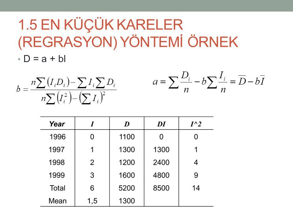 1.5 EN KÜÇÜK KARELER (REGRASYON) YÖNTEMİ ÖRNEK D = a + bI