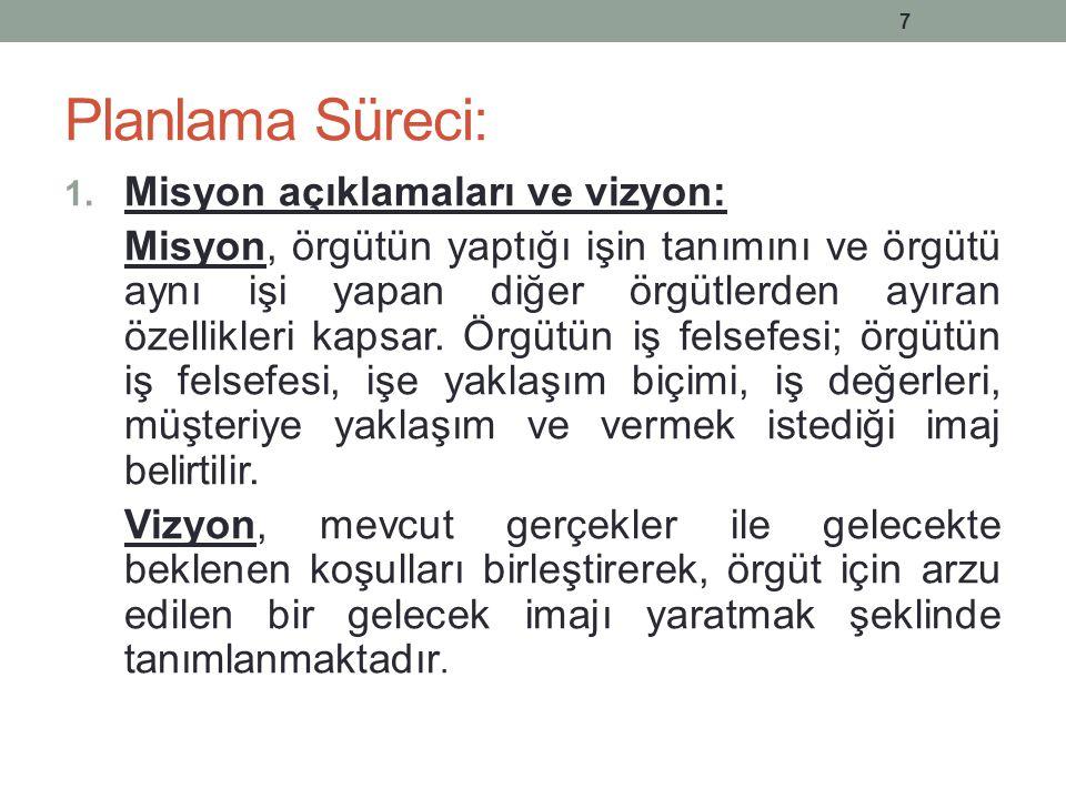 TALEP TAHMİNLERİNİN PRENSİPLERİ 1.