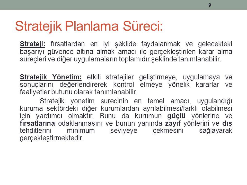 TALEP TAHMİN YÖNTEMLERİ 3'E AYRILIR 1.NİCEL TAHMİN YÖNTEMLERİ 2.
