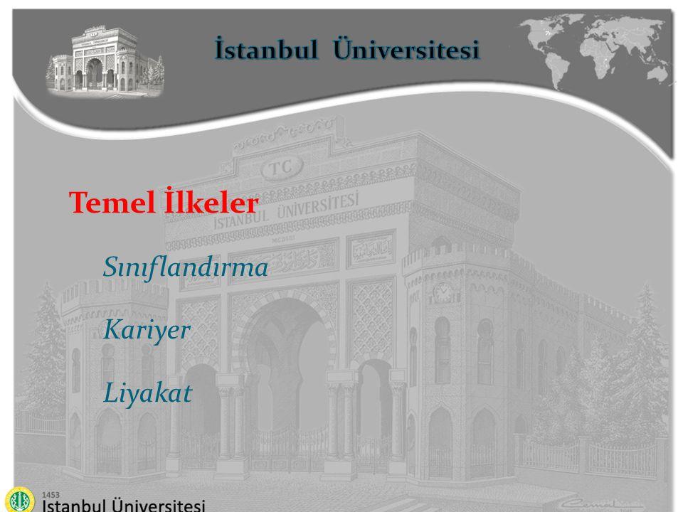 İstanbul Üniversitesi İstihdam şekilleri A)Memur B)Sözleşmeli personel C)Geçici personel D)İşçiler
