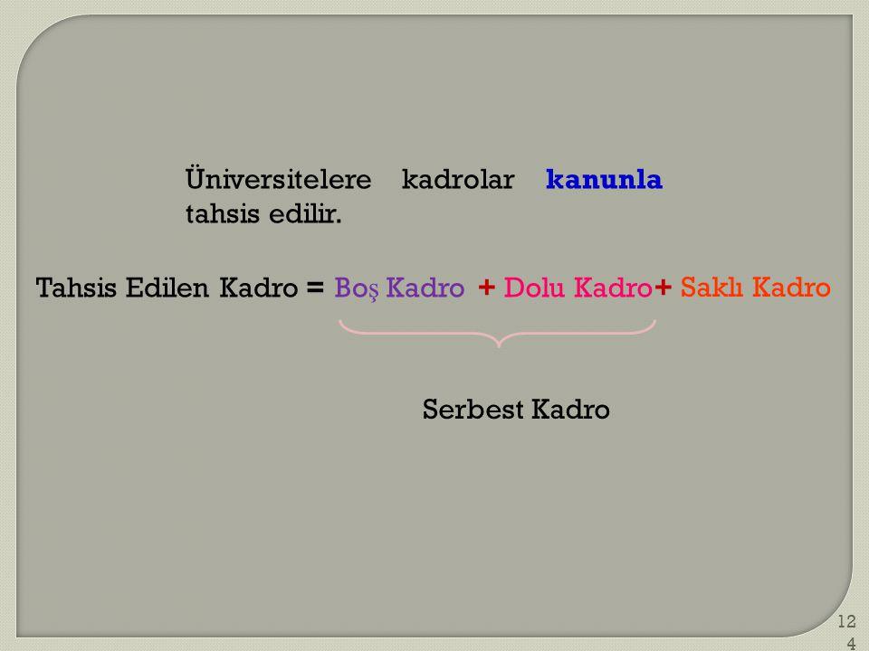 Tahsis Edilen Kadro =Bo ş Kadro + Dolu Kadro + Saklı Kadro Serbest Kadro Üniversitelere kadrolar kanunla tahsis edilir. 124