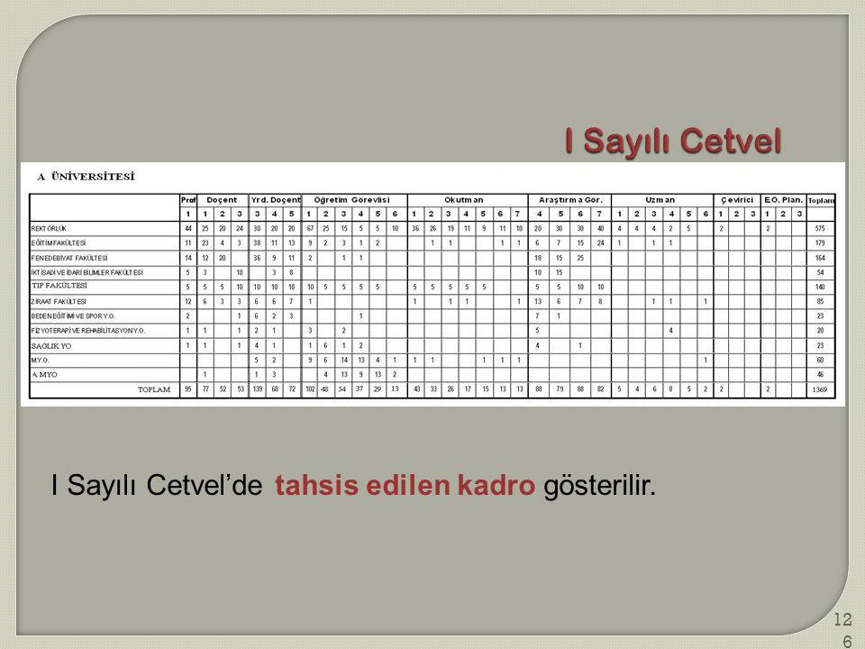126 I Sayılı Cetvel'de tahsis edilen kadro gösterilir. I Sayılı Cetvel