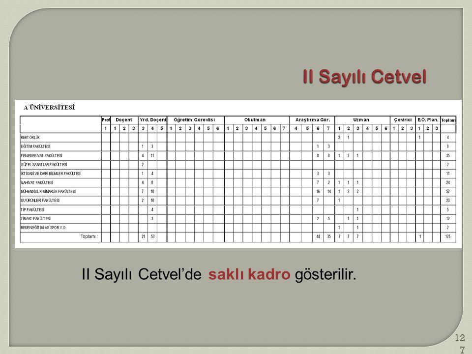 127 II Sayılı Cetvel II Sayılı Cetvel'de saklı kadro gösterilir.