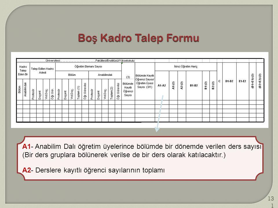 131 Boş Kadro Talep Formu A1- Anabilim Dalı öğretim üyelerince bölümde bir dönemde verilen ders sayısı (Bir ders gruplara bölünerek verilse de bir der