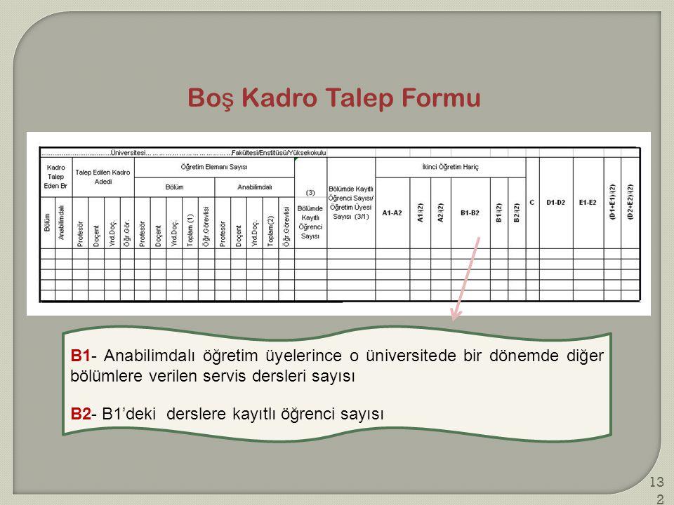 Bo ş Kadro Talep Formu B1- Anabilimdalı öğretim üyelerince o üniversitede bir dönemde diğer bölümlere verilen servis dersleri sayısı B2- B1'deki dersl