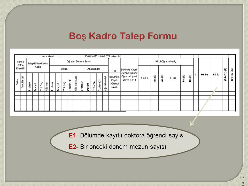 Bo ş Kadro Talep Formu E1- Bölümde kayıtlı doktora öğrenci sayısı E2- Bir önceki dönem mezun sayısı 135