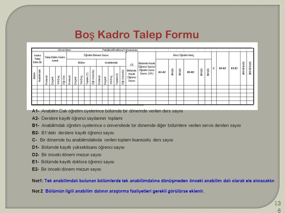 Bo ş Kadro Talep Formu A1- Anabilim Dalı öğretim üyelerince bölümde bir dönemde verilen ders sayısı A2- Derslere kayıtlı öğrenci sayılarının toplamı B