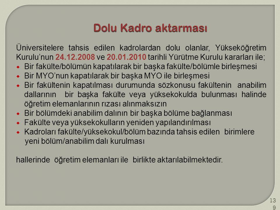 139 Dolu Kadro aktarması Üniversitelere tahsis edilen kadrolardan dolu olanlar, Yükseköğretim Kurulu'nun 24.12.2008 ve 20.01.2010 tarihli Yürütme Kuru