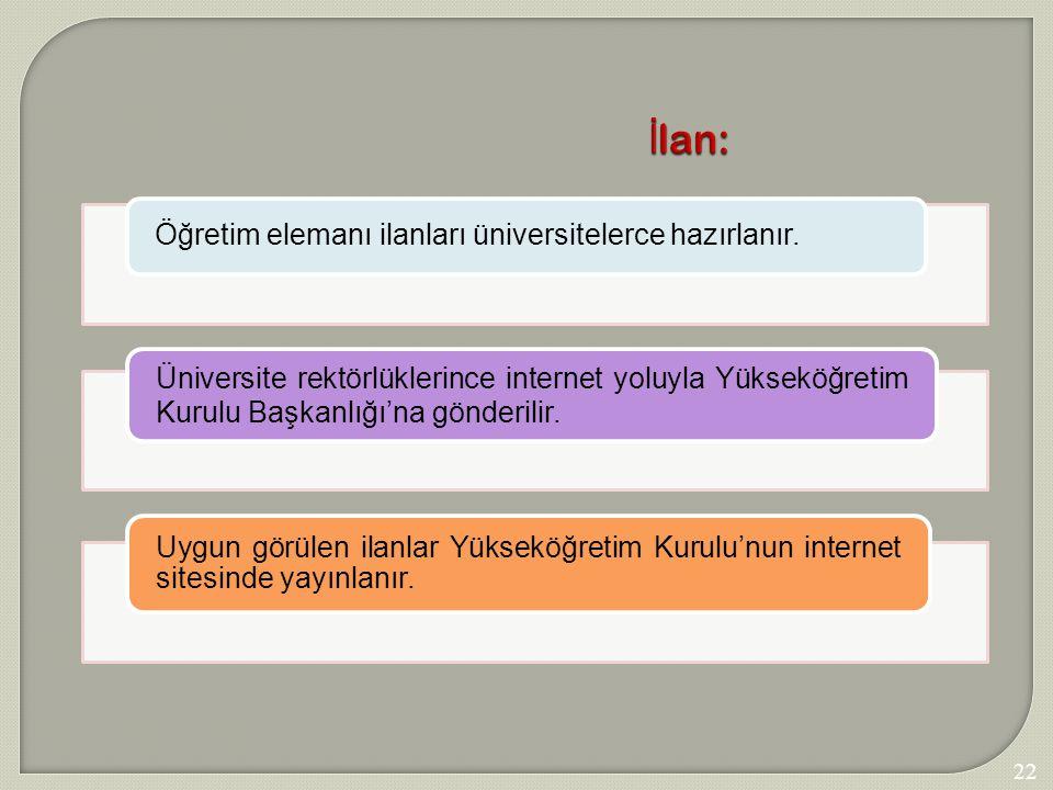 221 İ lan: Öğretim elemanı ilanları üniversitelerce hazırlanır. Üniversite rektörlüklerince internet yoluyla Yükseköğretim Kurulu Başkanlığı'na gönder