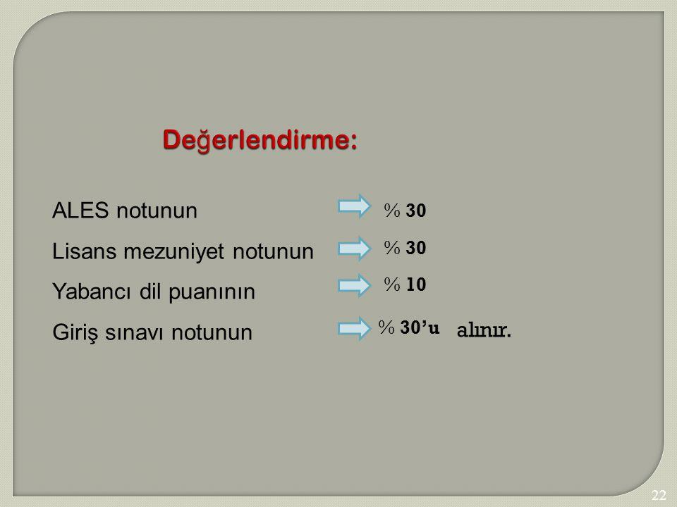 229 De ğ erlendirme: De ğ erlendirme: ALES notunun Lisans mezuniyet notunun Yabancı dil puanının Giriş sınavı notunun % 30 % 30'u % 10 alınır.