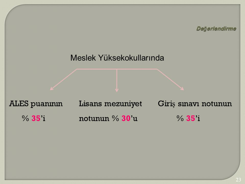 230 De ğ erlendirme Meslek Yüksekokullarında ALES puanının % 35'i Lisans mezuniyet notunun % 30'u Giri ş sınavı notunun % 35'i