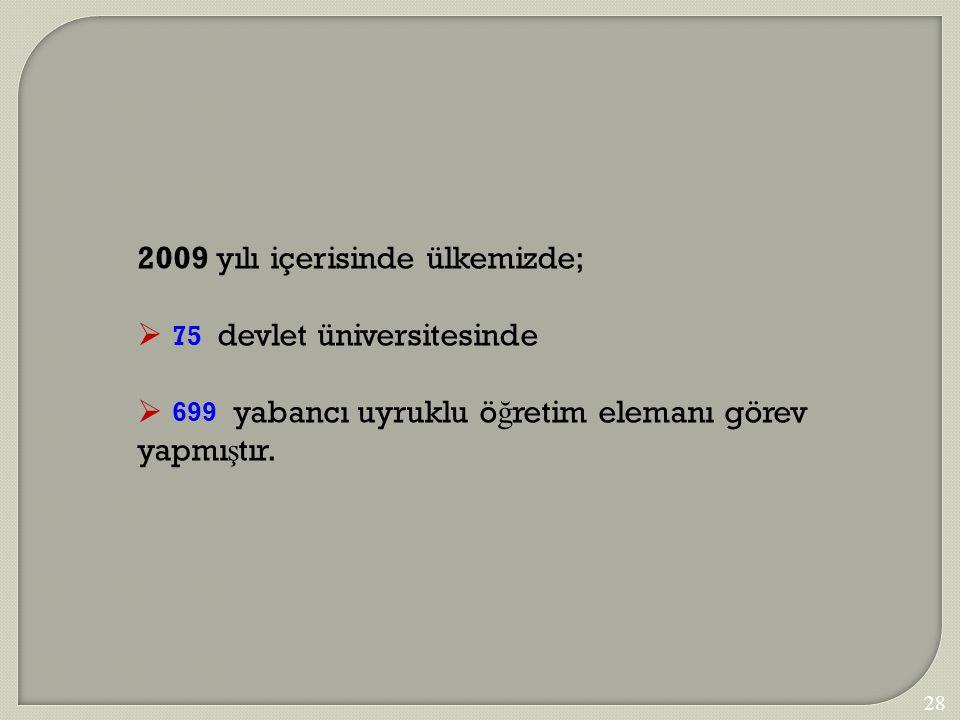 282 2009 yılı içerisinde ülkemizde;  devlet üniversitesinde  yabancı uyruklu ö ğ retim elemanı görev yapmı ş tır. 75 699