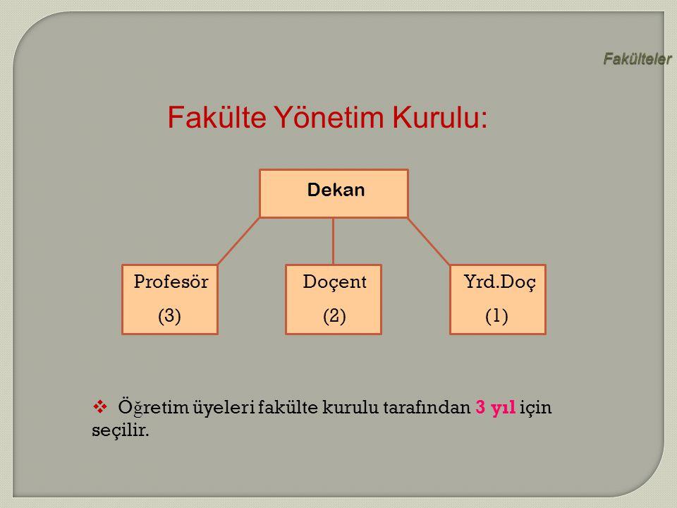 Fakülteler Fakülte Yönetim Kurulu: Dekan Profesör (3) Doçent (2) Yrd.Doç (1)  Ö ğ retim üyeleri fakülte kurulu tarafından 3 yıl için seçilir.